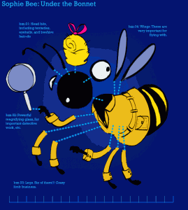 Exploded Sophie Bee diagram - showing teh bee detective constituent parts